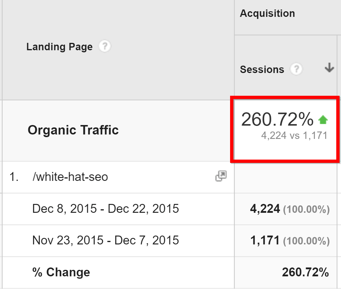 organic traffic increase in google analytics