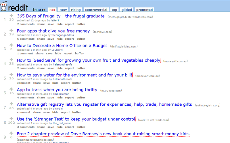 reddit niche section