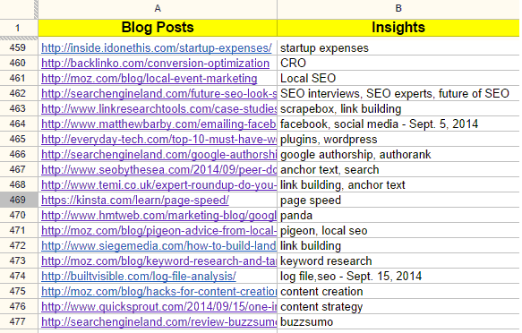 spreadsheet google plus roundup