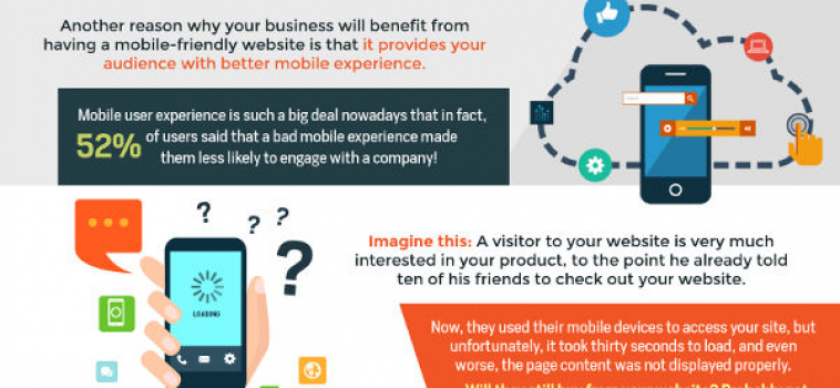 Seven Reasons Your Business Needs a Mobile-Friendly Website Right Now [Infographic]