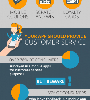 Top 10 Features of Mobile Apps for Businesses [Infographic]
