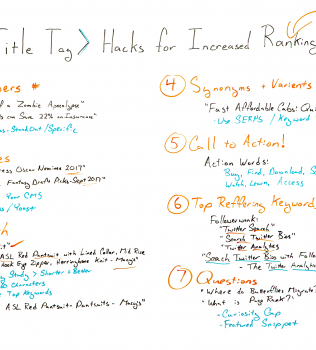 7 ‹Title Tag› Hacks for Increased Rankings + Traffic – Whiteboard Friday