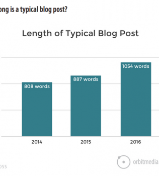 6 tips for creating content to capture short attention spans