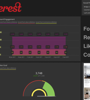 Test-driving Pinterest Lens: How does Pinterest's new visual search tool stack up?